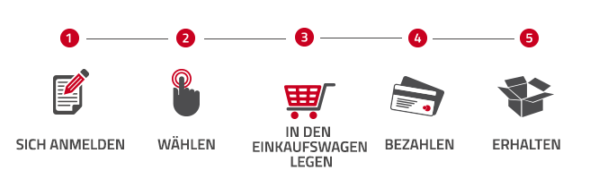 schema acquisto tedesco